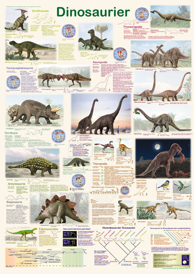 Dinosaurier (Poster)